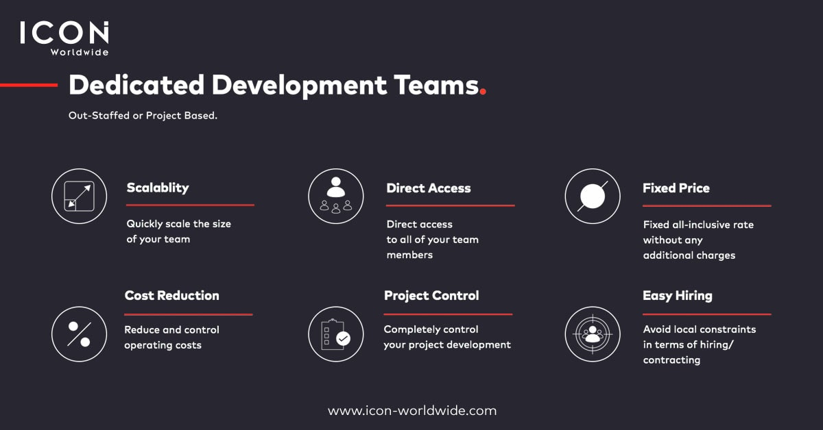 ICON Worldwide nearshore development dedicated teams